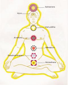 Yoga_Meditation_2
